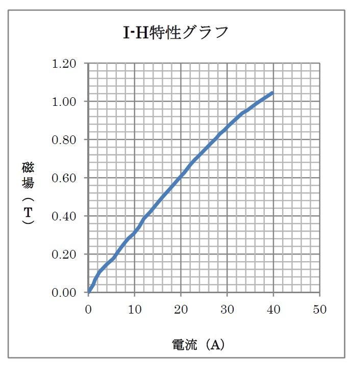 光学用電磁石(縦型・クライオスタット取付穴付)(2)